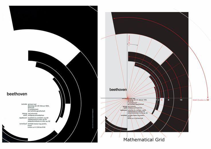 Une grille typographique pour chaque objectif dans le design graphique